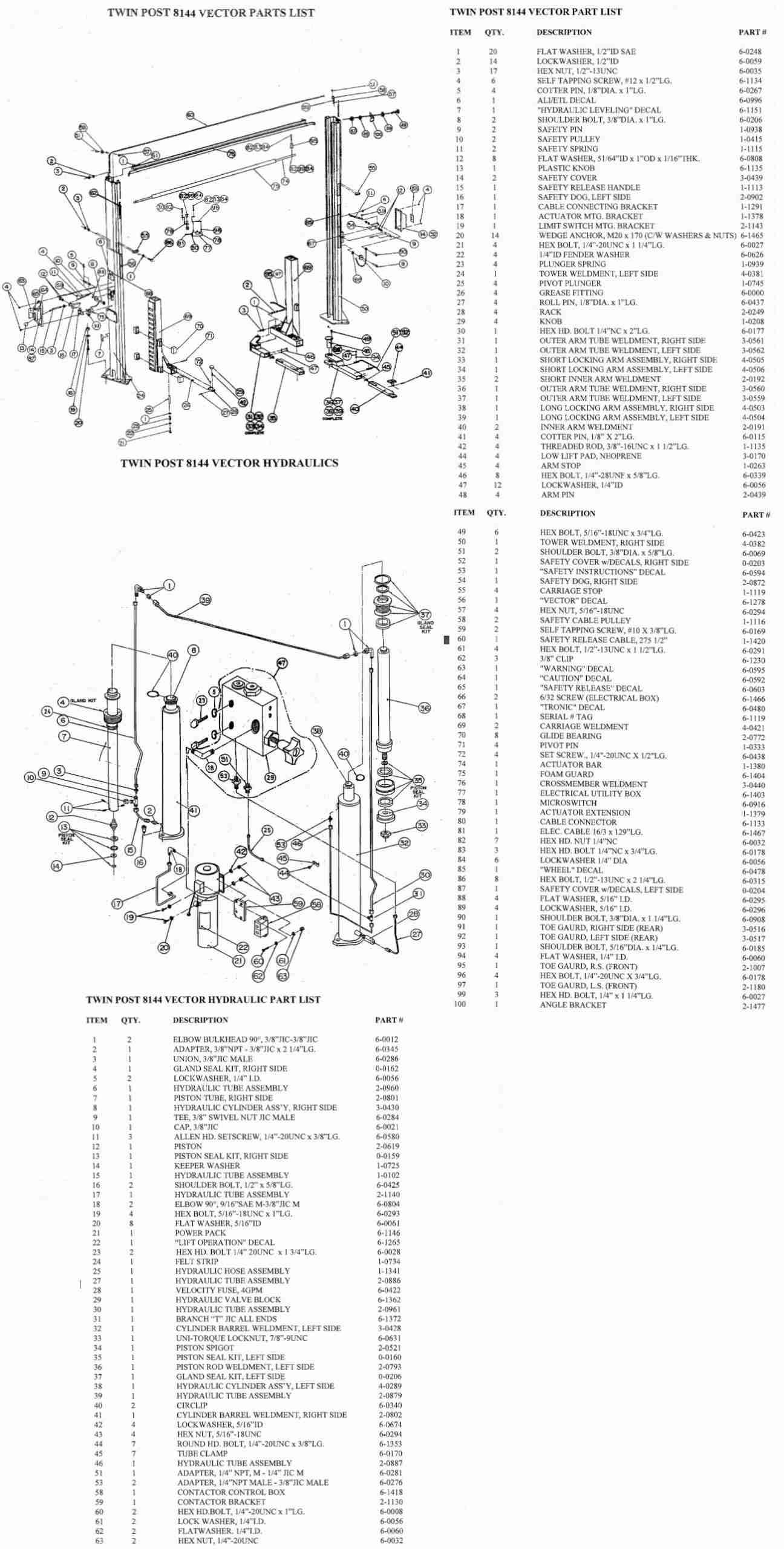 WHEELTRONIC 8144 PARTS MANUAL
