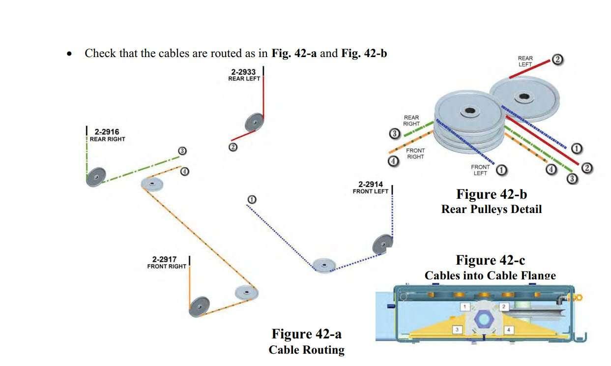 EELR507A EELR509A 14000LB 4 POST WHEELTRONIC CABLES