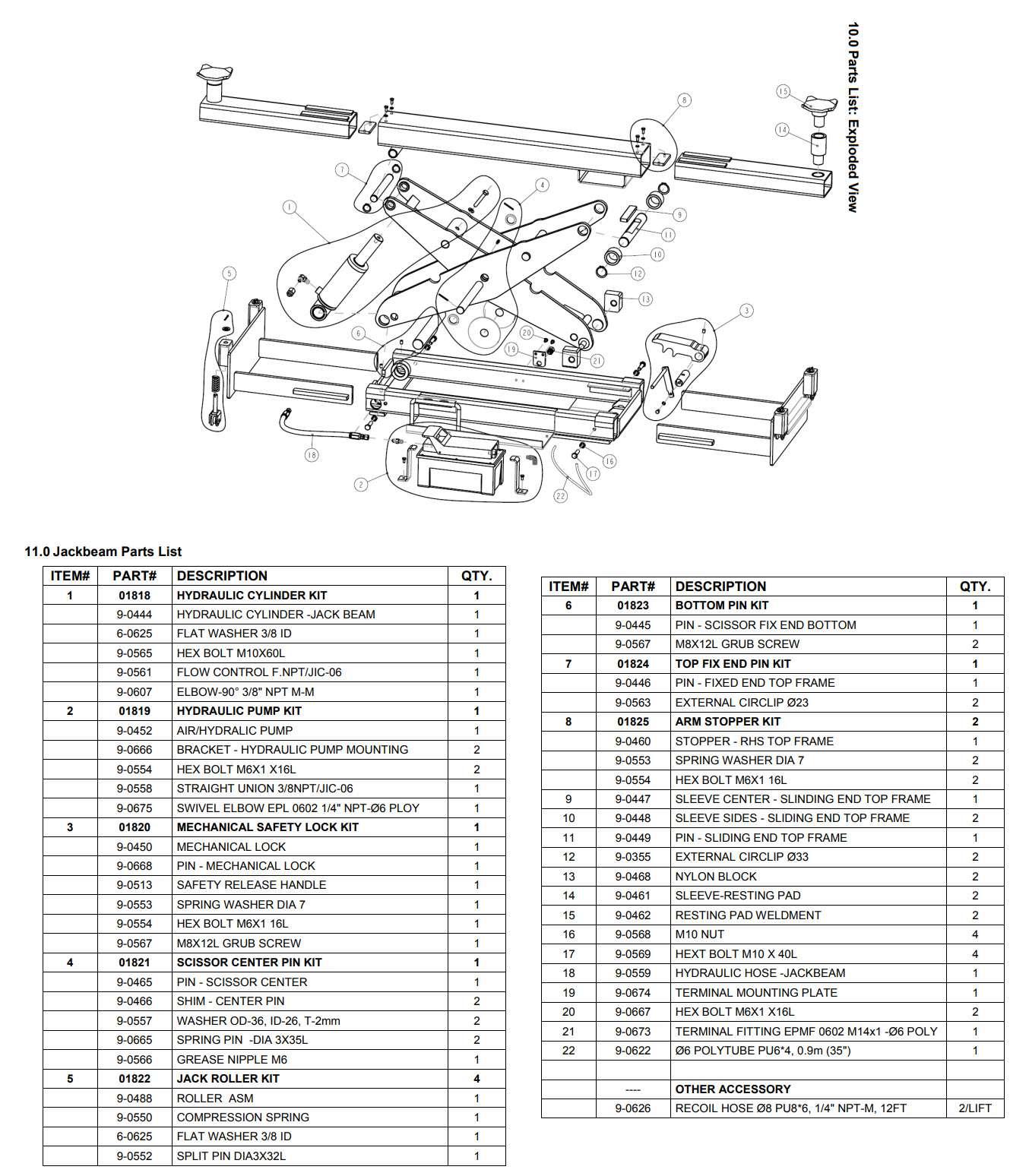EELR512A parts breakdown