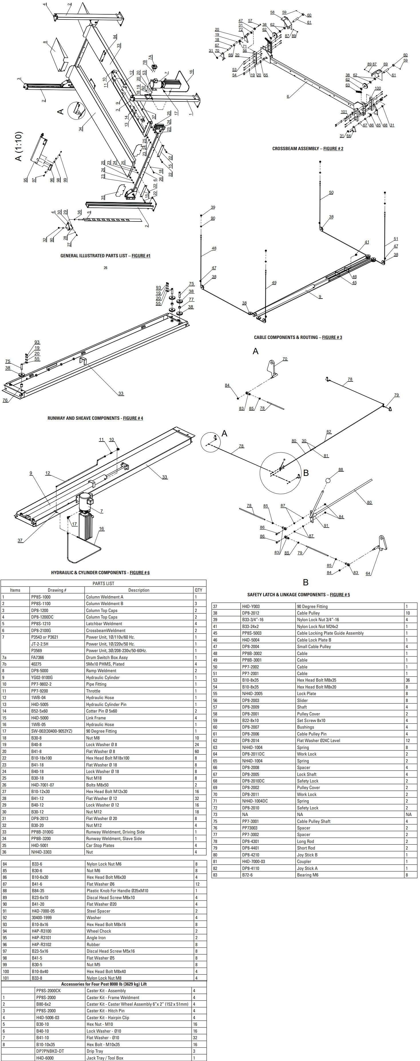 Forward 4-Post EFP8 Parts Manual