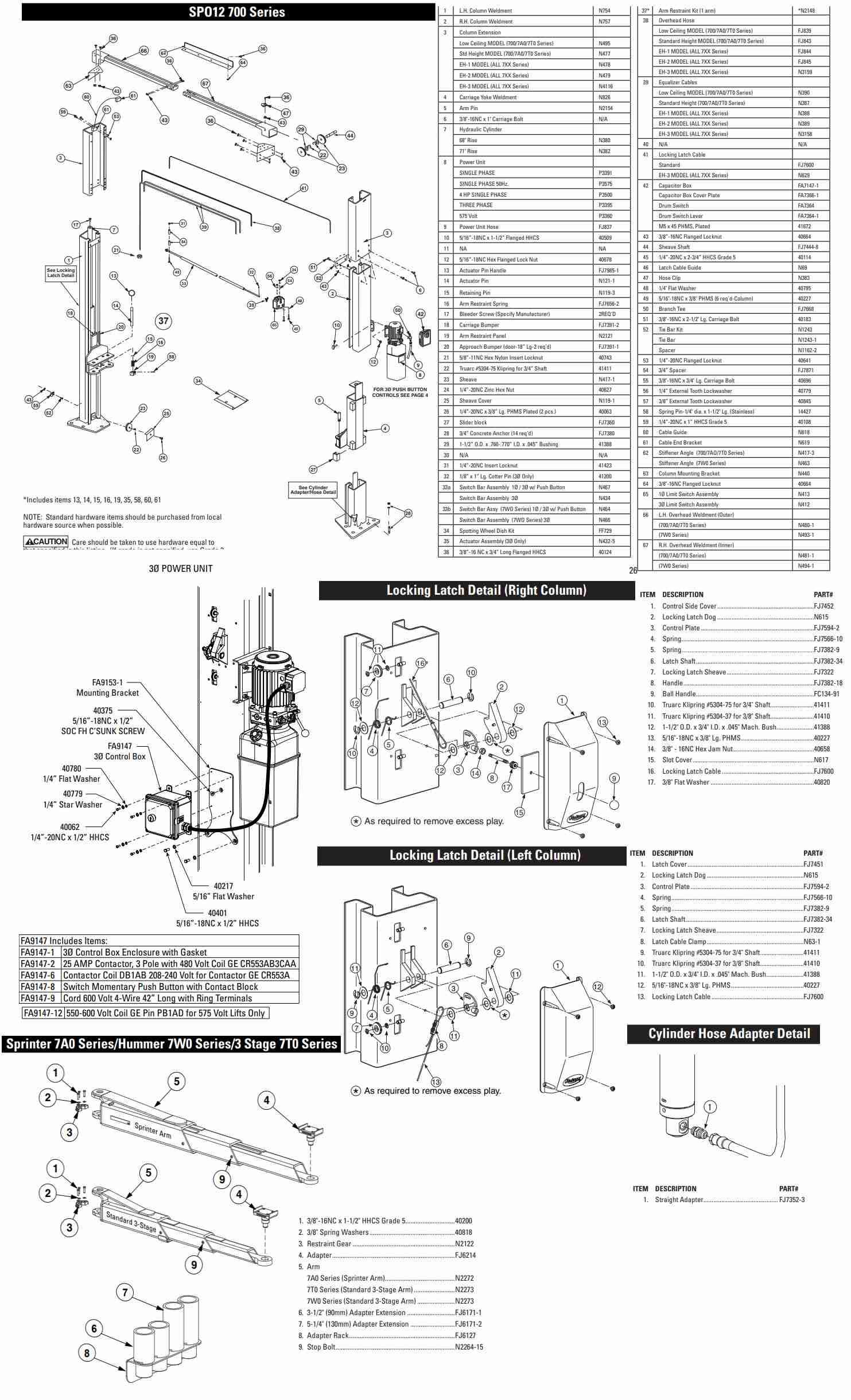 Rotary SPO12 Parts Manual