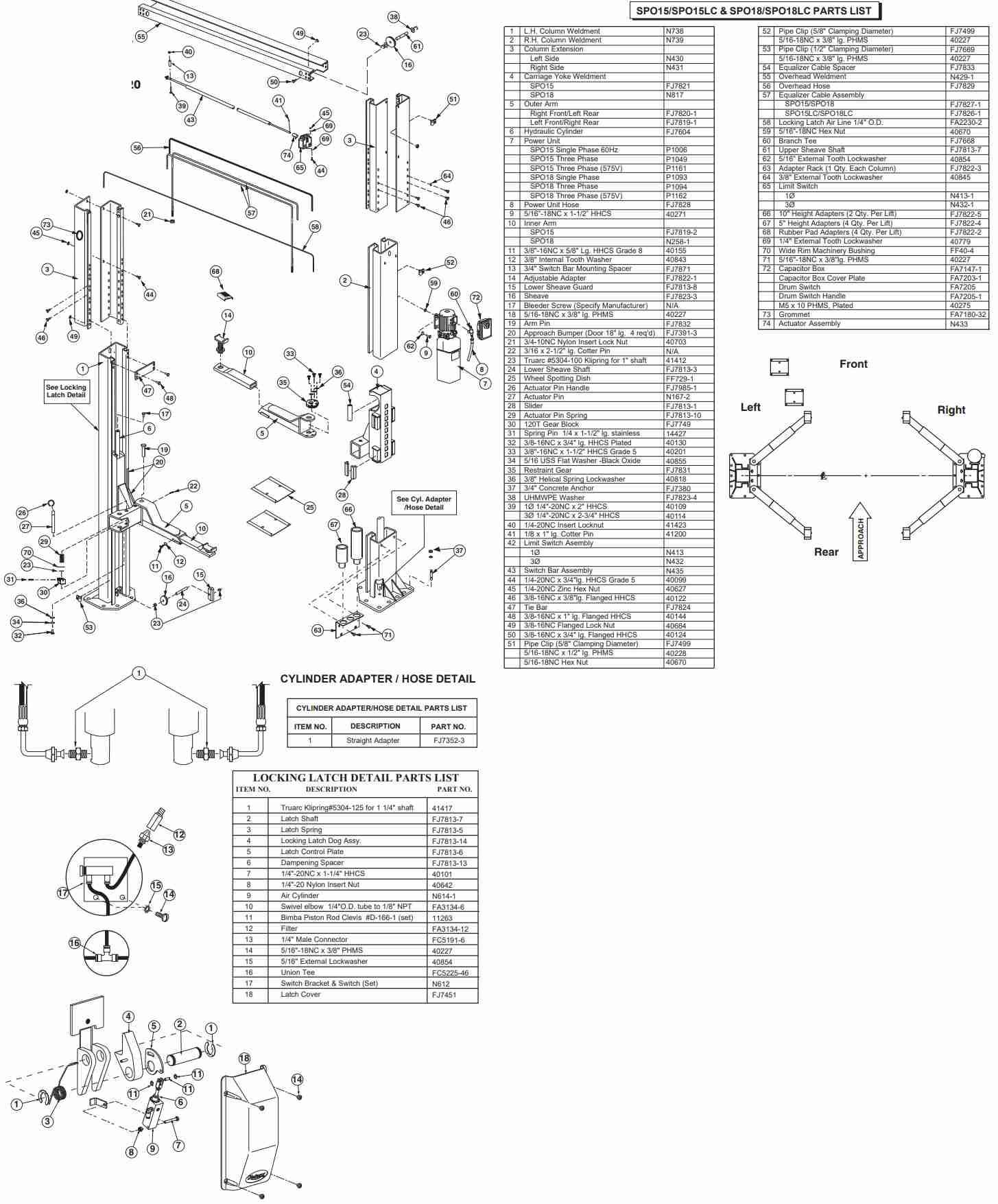 Rotary SPO15/SPO18 Parts Manual