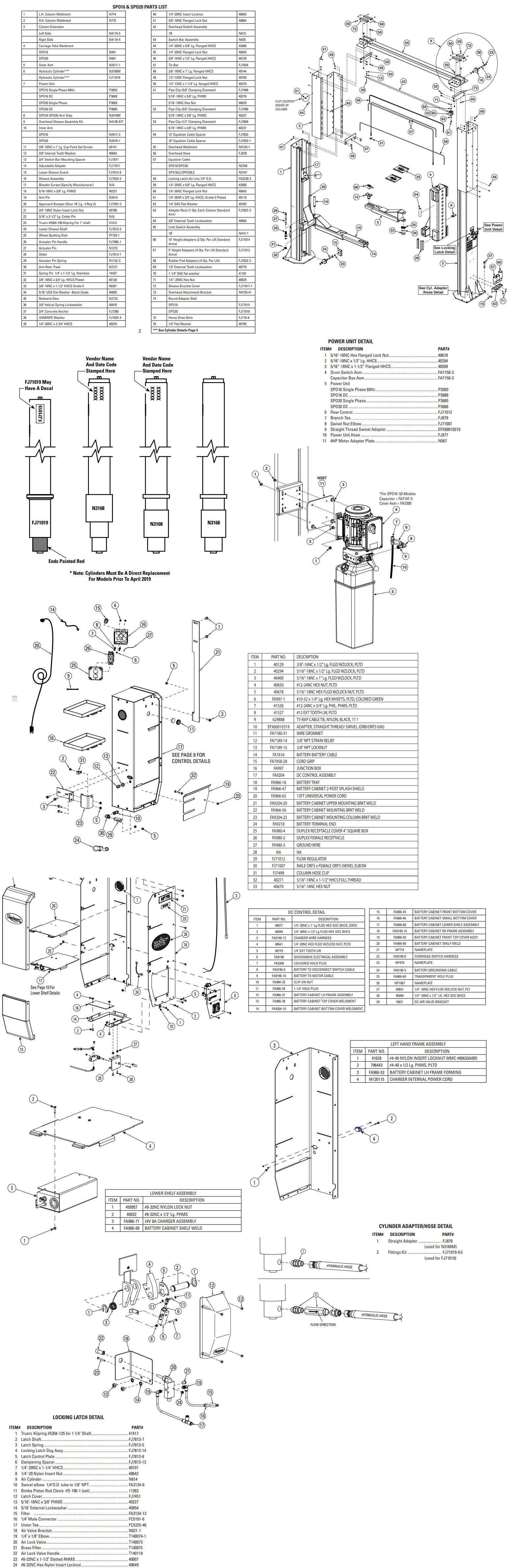Rotary 2-post SPO20 Parts Manual