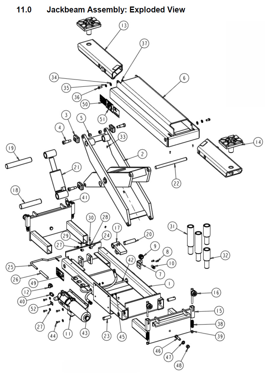 RJ217 Wheeltronic Rolling bridge jacking beam parts manual