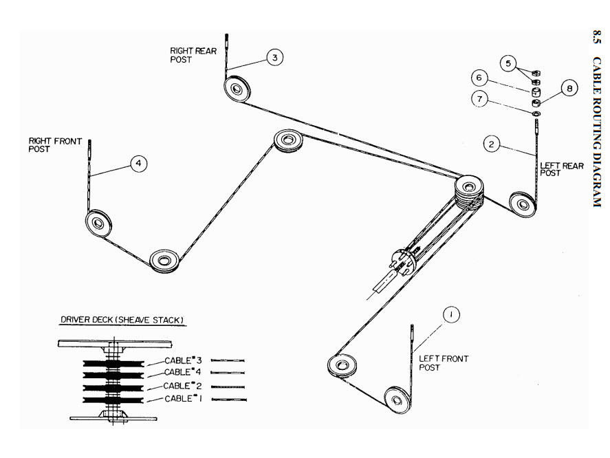 Wheeltronic 14407AF 4 post cable reference