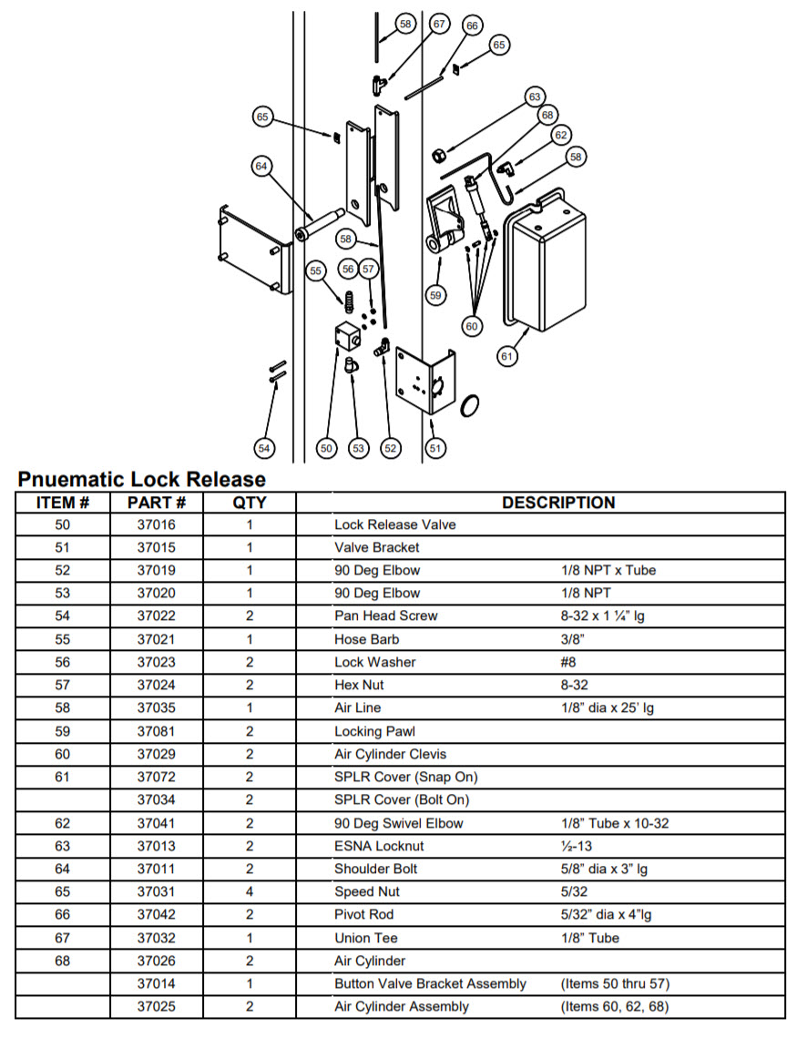 Challenger B2900 2 post lift safety lock release system